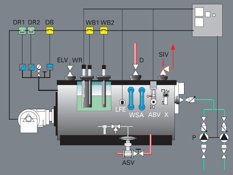Caldera de vapor con accesorios