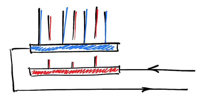 Colectores de calefacción con retorno invertido