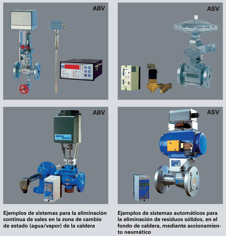 Ejemplos de sistemas de purga en calderas de vapor.